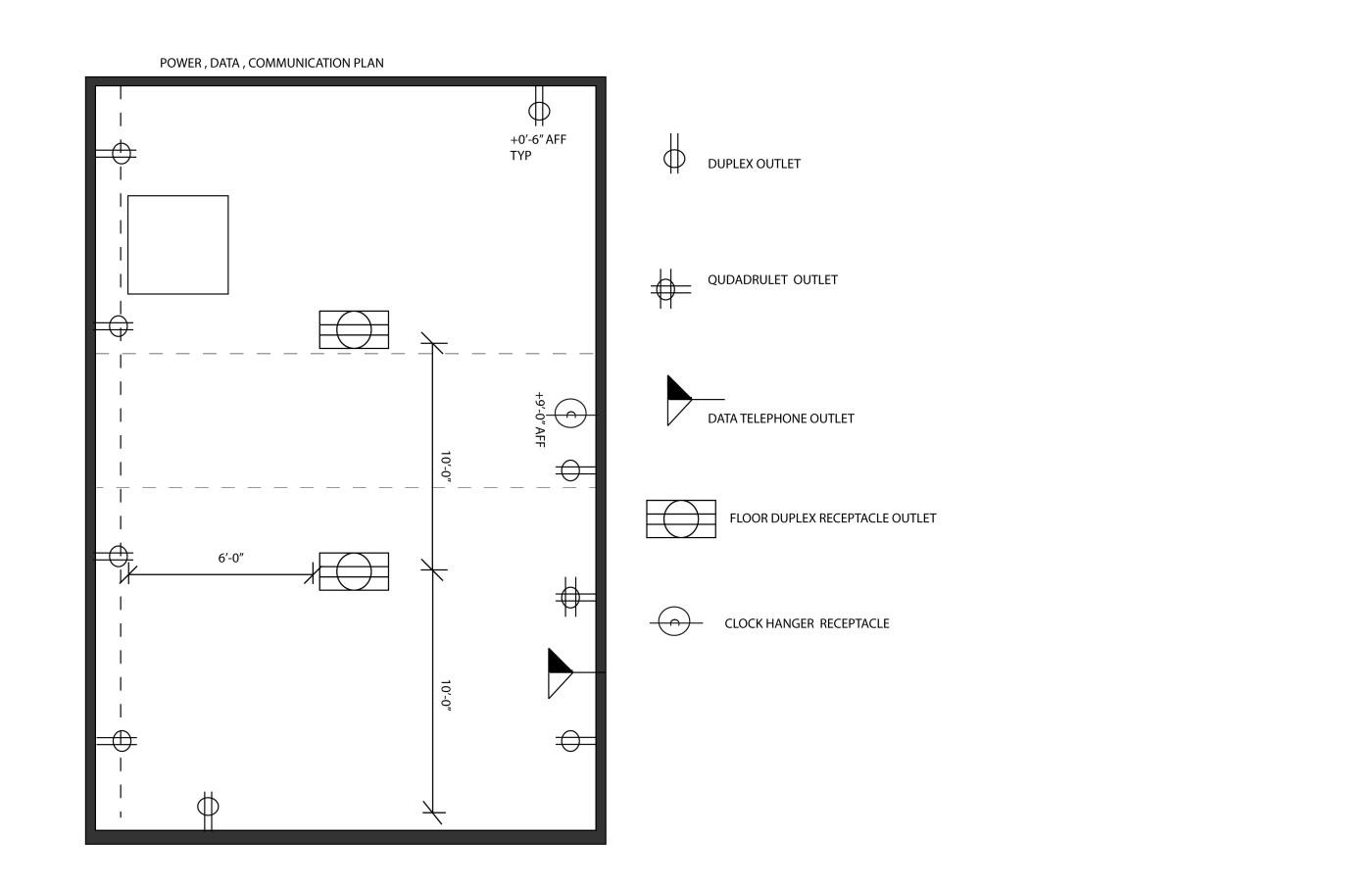 Sketch series 5 Power, Data, Communication Plan | faithoramsey